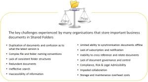 Shared Folder problems